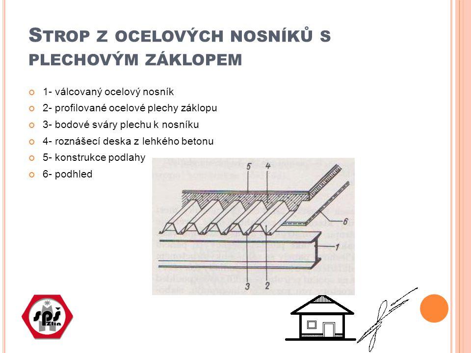 S TROP Z OCELOVÝCH NOSNÍKŮ S PLECHOVÝM ZÁKLOPEM 1- válcovaný ocelový nosník 2- profilované ocelové plechy záklopu 3- bodové sváry plechu k nosníku 4-
