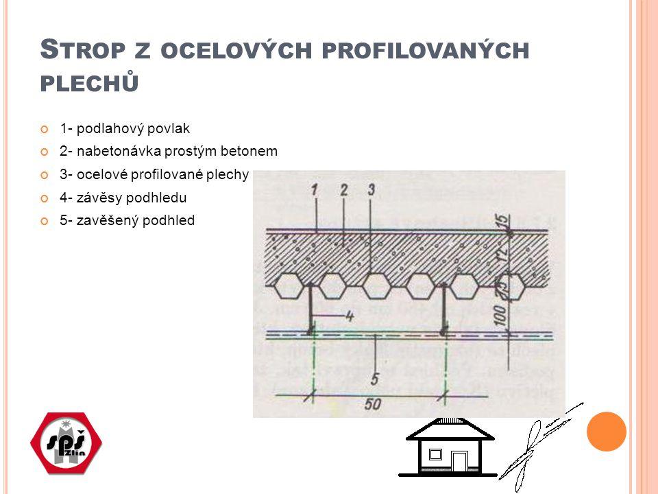 S TROP Z OCELOVÝCH PROFILOVANÝCH PLECHŮ 1- podlahový povlak 2- nabetonávka prostým betonem 3- ocelové profilované plechy 4- závěsy podhledu 5- zavěšen