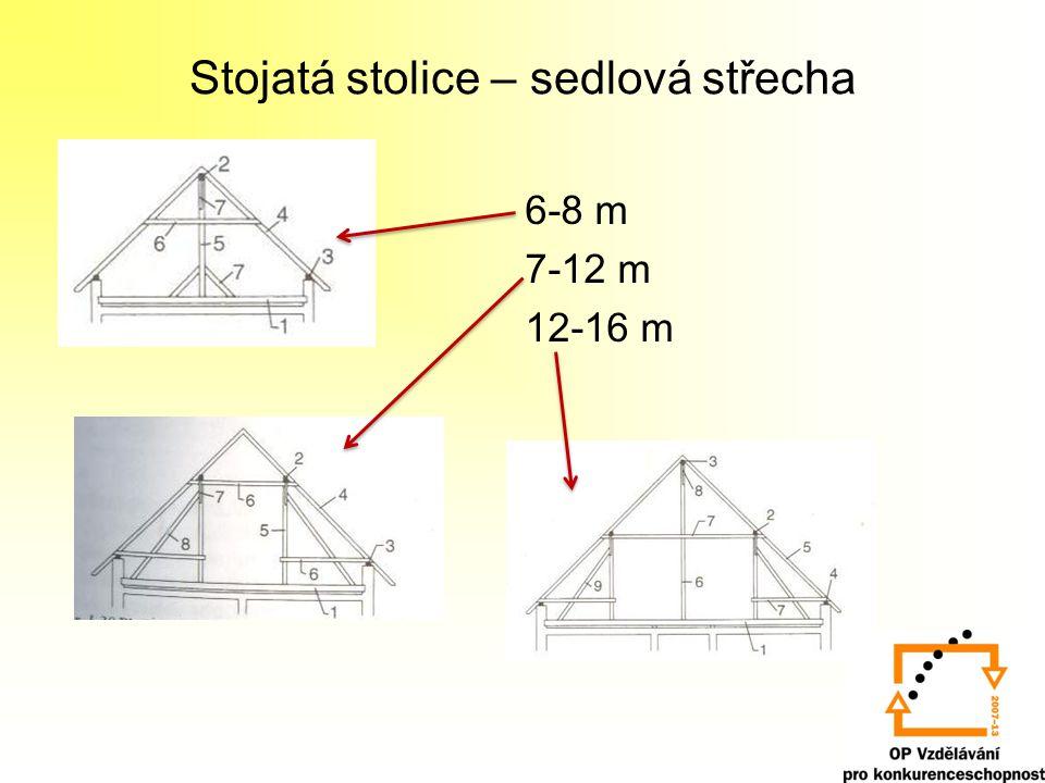 Ležatá stolice – sedlová střecha 6-8 m 7-12 m