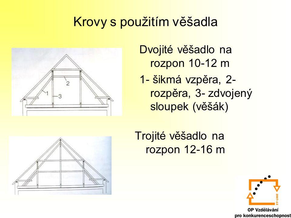 Krovy s použitím vzpěradla Jednoduché vzpěradlo na rozpon 9-14 m 1- šikmá vzpěra 2 – zkrácený sloupek Dvojité vzpěradlo na rozpon 14-16 m