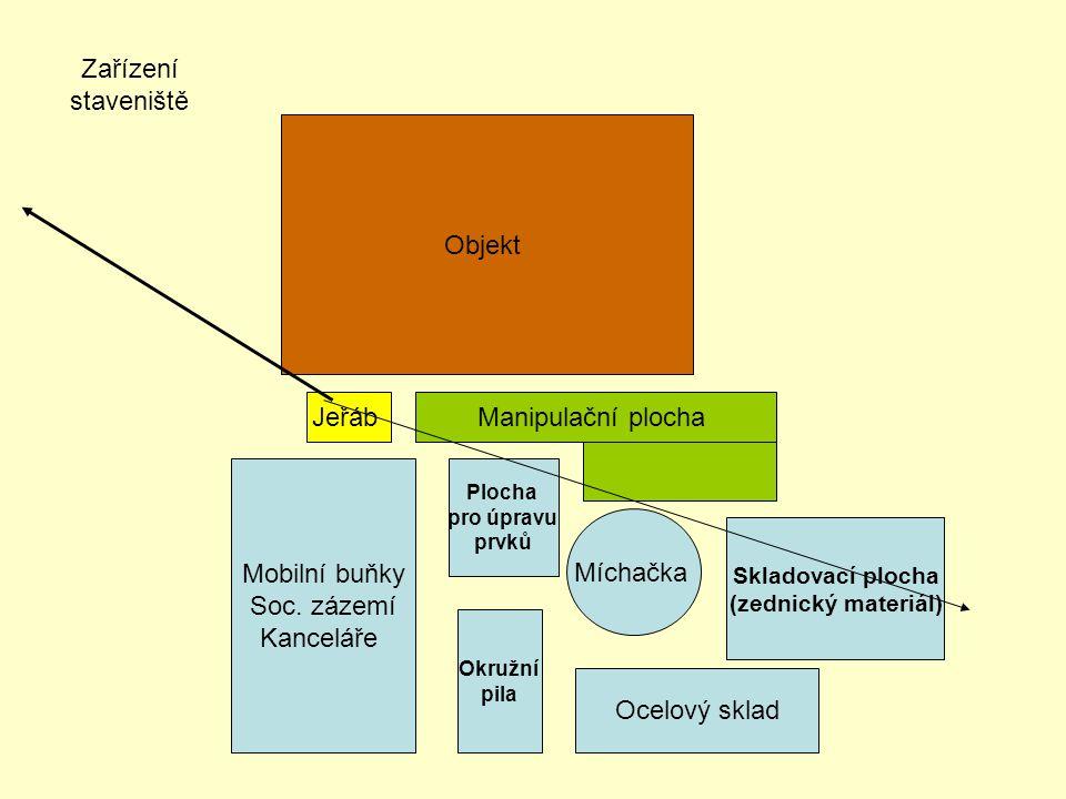 Objekt Mobilní buňky Soc.
