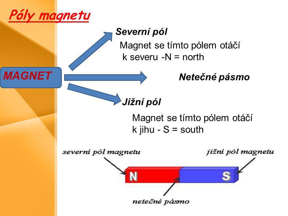 Sila, kterou magnety navzájem na sebe působí a kterou přitahují ocelové předměty, se nazývá magnetická síla.