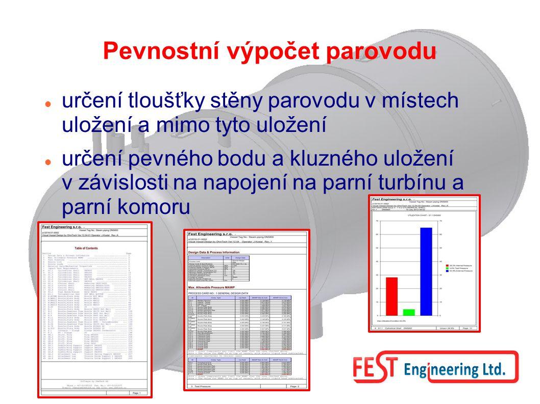 Kancelář Pardubická 244 535 01 Přelouč Česká republika Telefon: +420 466 052 521 Fax: +420 466 263 286 E-mail: info@fest-engineering.cominfo@fest-engineering.com IČ: 29060851 DIČ: CZ683143887 Head Office FEST Engineering Ltd.