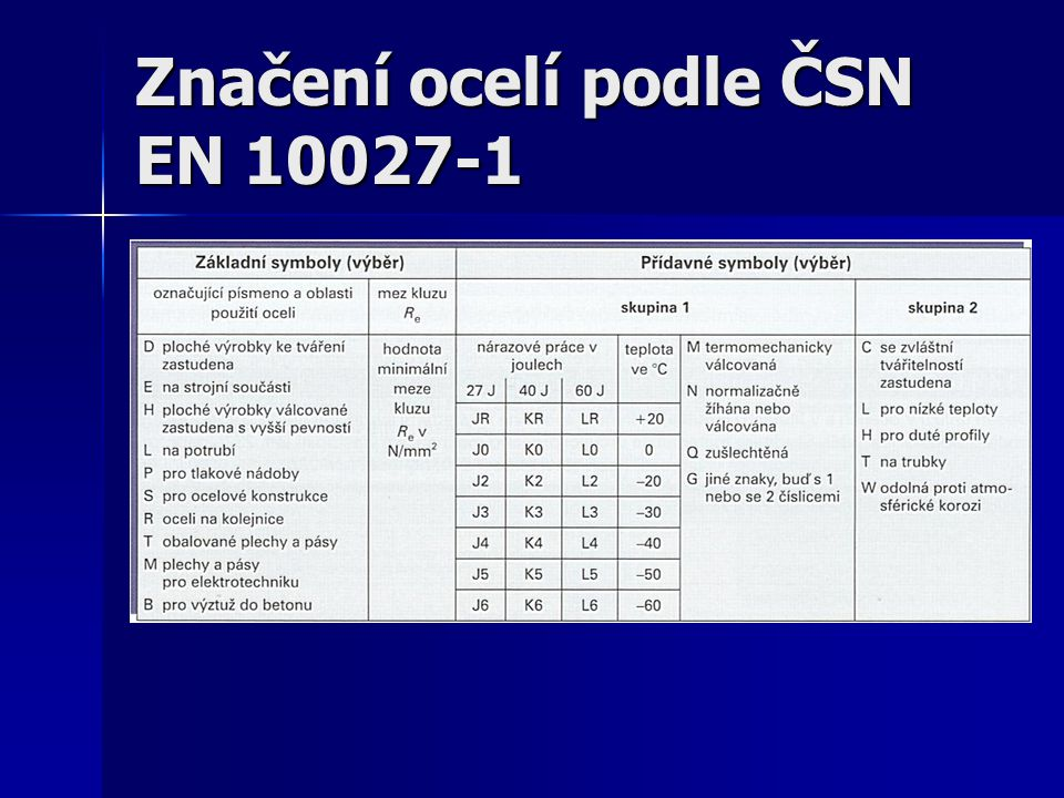 Značení ocelí podle ČSN EN 10027-1