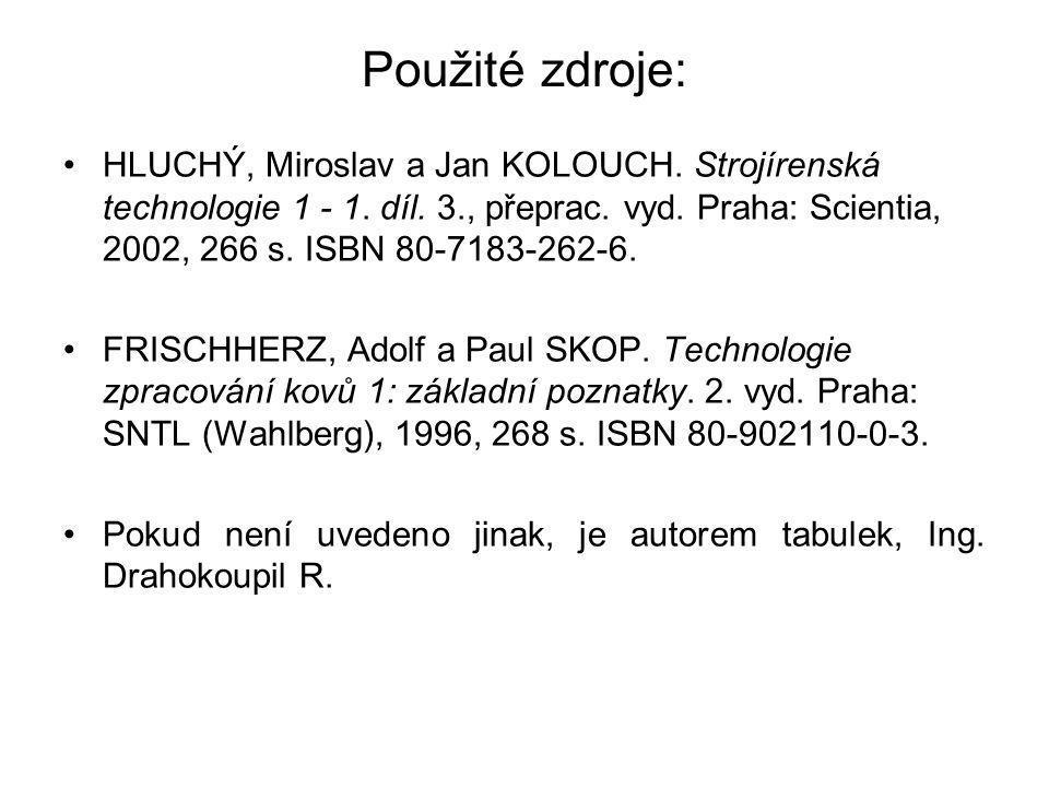 Použité zdroje: HLUCHÝ, Miroslav a Jan KOLOUCH.Strojírenská technologie 1 - 1.
