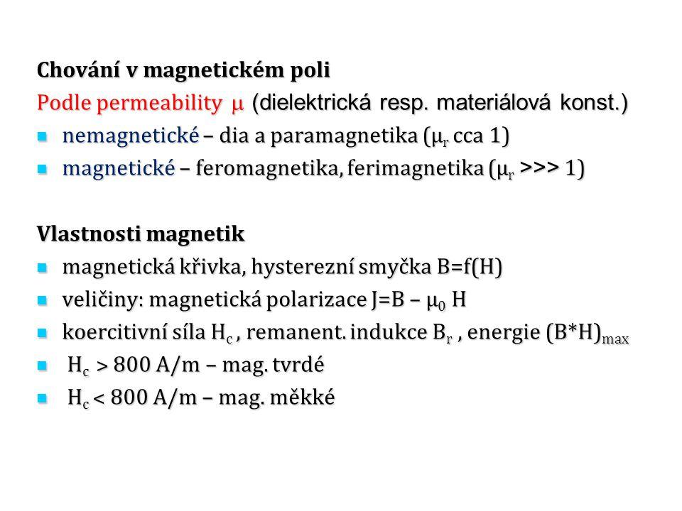Chování v magnetickém poli Podle permeability   (dielektrická resp. materiálová konst.) nemagnetické – dia a paramagnetika (μ r cca 1) nemagnetické