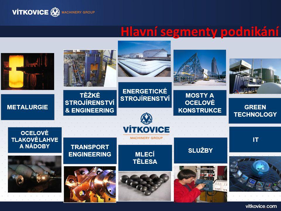 Hlavní segmenty podnikání METALURGIE MOSTY A OCELOVÉ KONSTRUKCE TĚŽKÉ STROJÍRENSTVÍ & ENGINEERING TRANSPORT ENGINEERING ENERGETICKÉ STROJÍRENSTVÍ SLUŽ