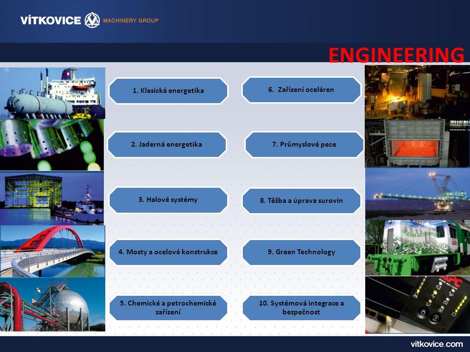 1. Klasická energetika6. Zařízení oceláren2. Jaderná energetika7. Průmyslové pece3. Halové systémy8. Těžba a úprava surovin4. Mosty a ocelové konstruk
