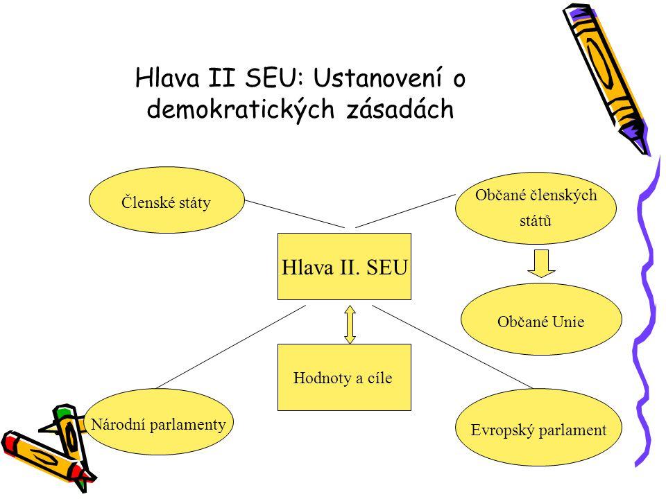 Hlava II SEU: Ustanovení o demokratických zásadách Členské státy Občané členských států Hlava II.