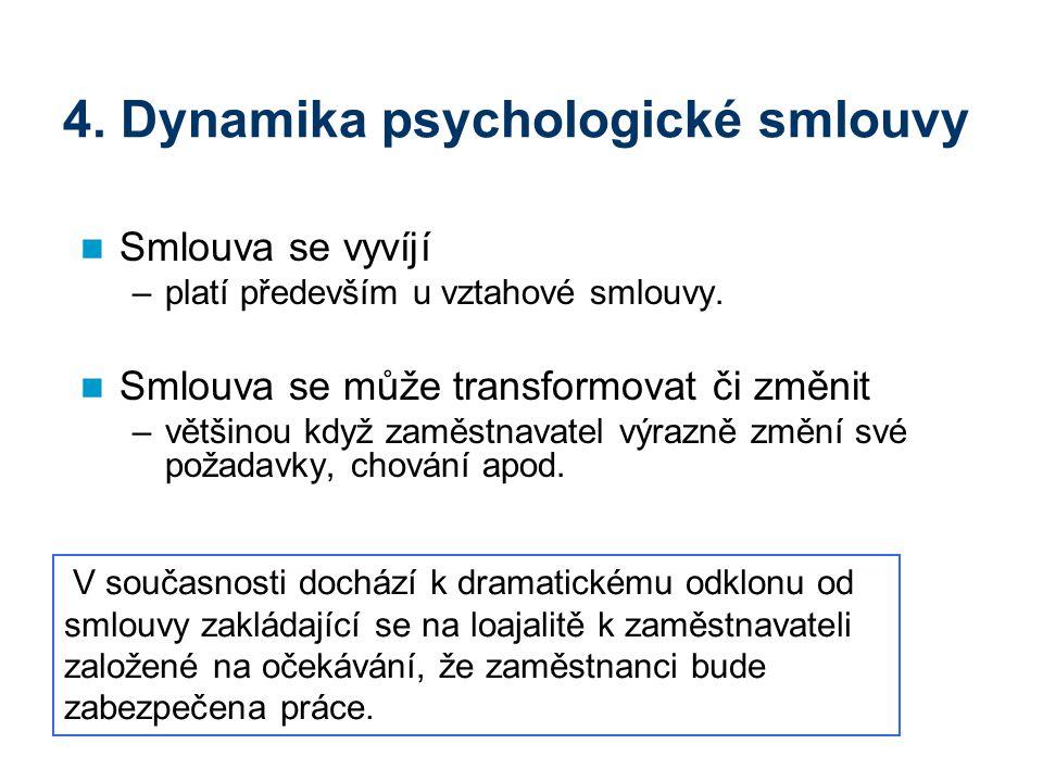 4. Dynamika psychologické smlouvy Smlouva se vyvíjí –platí především u vztahové smlouvy. Smlouva se může transformovat či změnit –většinou když zaměst