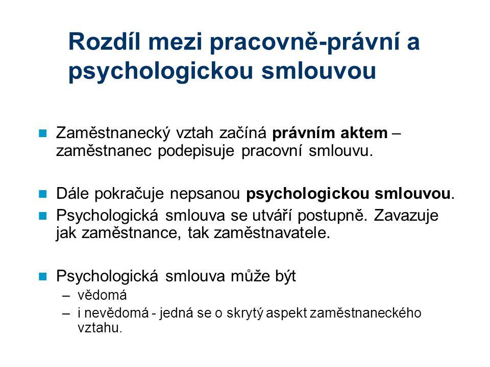 Rozdíl mezi pracovně-právní a psychologickou smlouvou Zaměstnanecký vztah začíná právním aktem – zaměstnanec podepisuje pracovní smlouvu. Dále pokraču