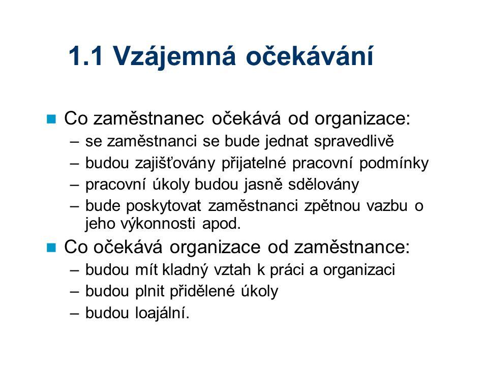 1.1 Vzájemná očekávání Co zaměstnanec očekává od organizace: –se zaměstnanci se bude jednat spravedlivě –budou zajišťovány přijatelné pracovní podmínk