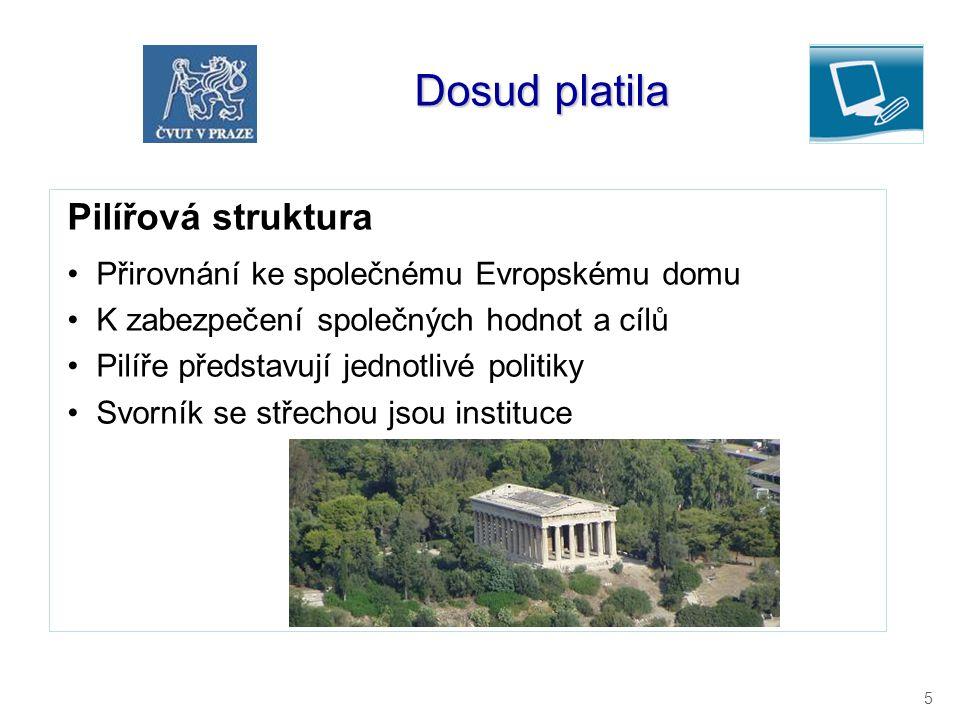 Pilířová struktura Přirovnání ke společnému Evropskému domu K zabezpečení společných hodnot a cílů Pilíře představují jednotlivé politiky Svorník se s
