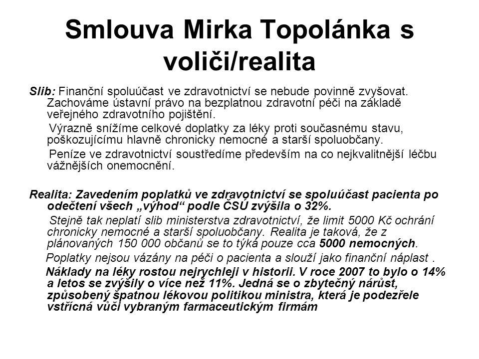 Smlouva Mirka Topolánka s voliči/realita Slib: Finanční spoluúčast ve zdravotnictví se nebude povinně zvyšovat.