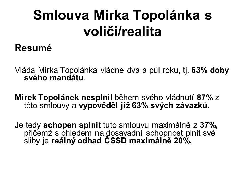 Smlouva Mirka Topolánka s voliči/realita Resumé Vláda Mirka Topolánka vládne dva a půl roku, tj.