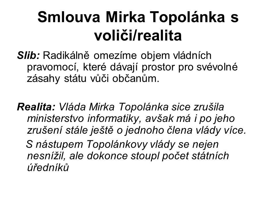 Smlouva Mirka Topolánka s voliči/realita Slib: Radikálně omezíme objem vládních pravomocí, které dávají prostor pro svévolné zásahy státu vůči občanům.
