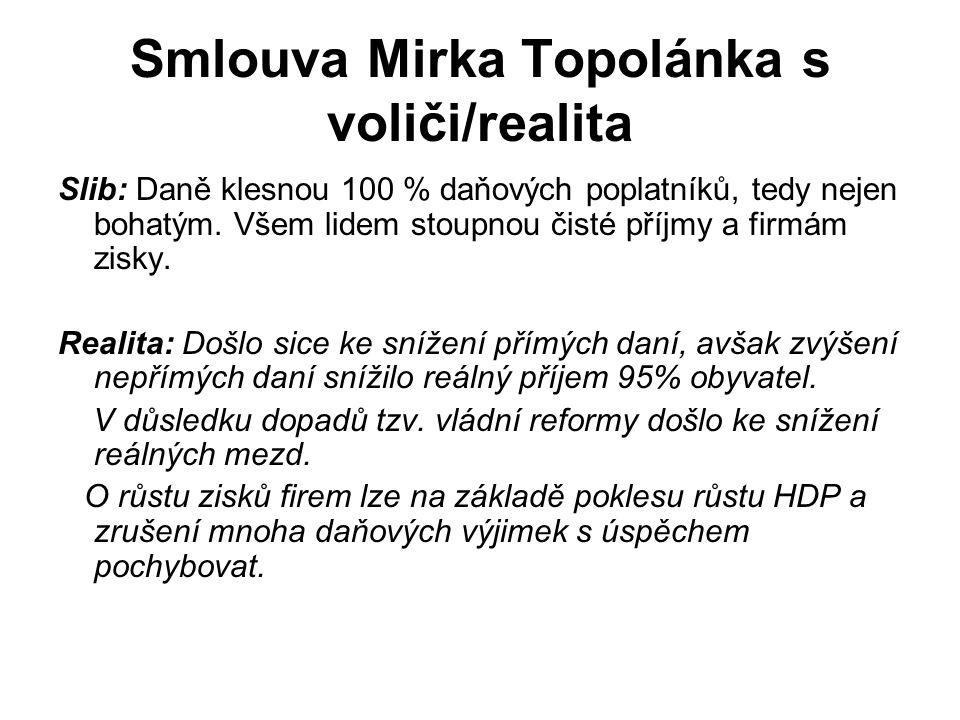 Smlouva Mirka Topolánka s voliči/realita Slib: Daně klesnou 100 % daňových poplatníků, tedy nejen bohatým.