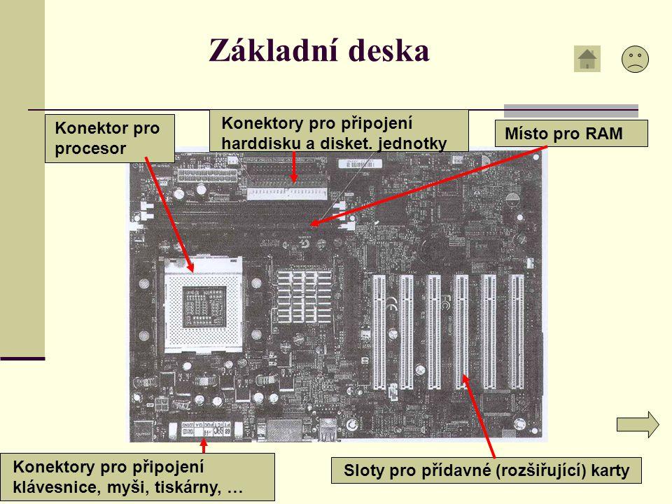 Základní deska Konektory pro připojení harddisku a disket. jednotky Konektory pro připojení klávesnice, myši, tiskárny, … Sloty pro přídavné (rozšiřuj