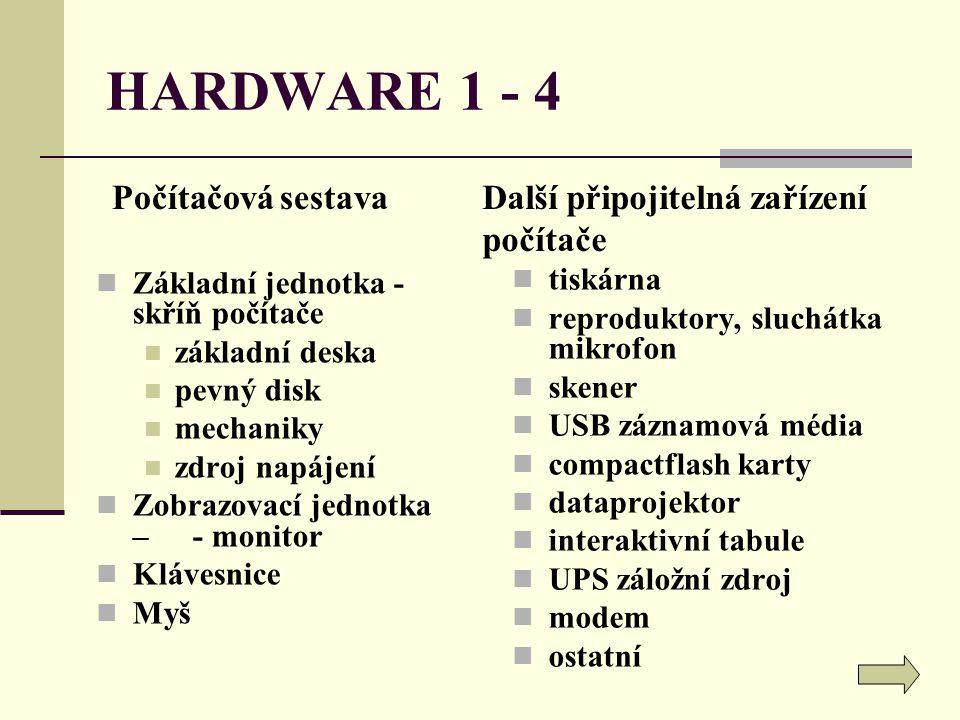 HARDWARE 1 - 4 Základní jednotka - skříň počítače základní deska pevný disk mechaniky zdroj napájení Zobrazovací jednotka – - monitor Klávesnice Myš t