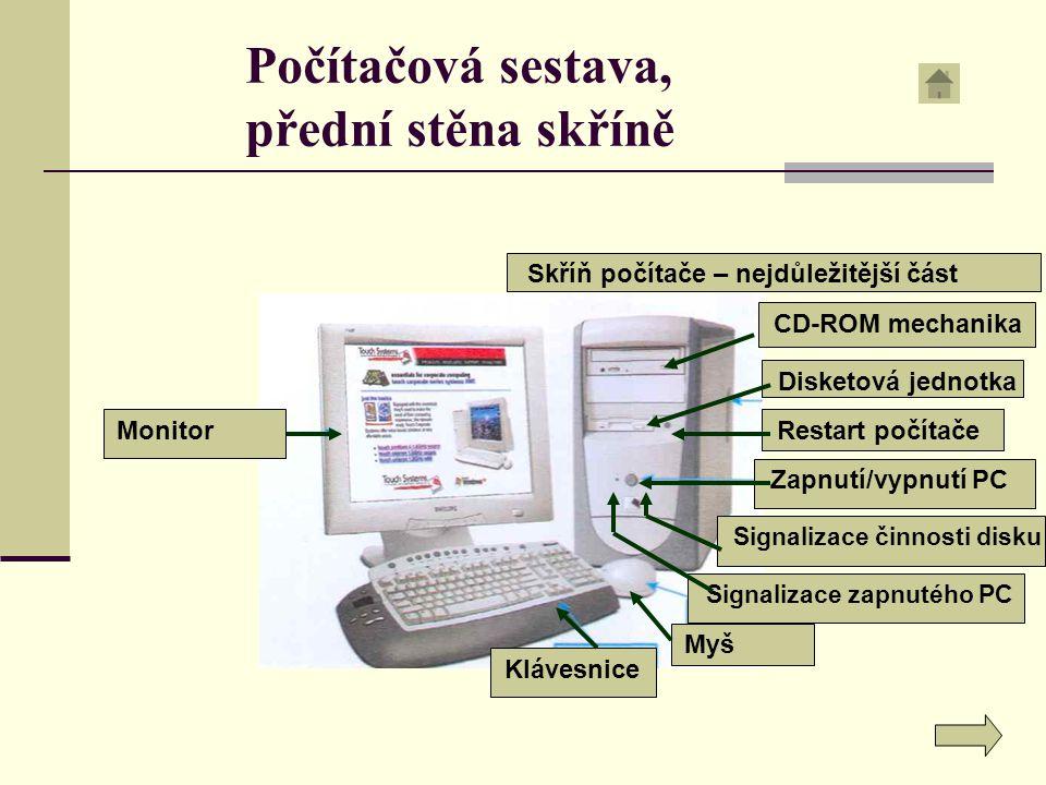 Počítačová sestava, přední stěna skříně Myš Disketová jednotka CD-ROM mechanika Skříň počítače – nejdůležitější část Signalizace činnosti disku Restar