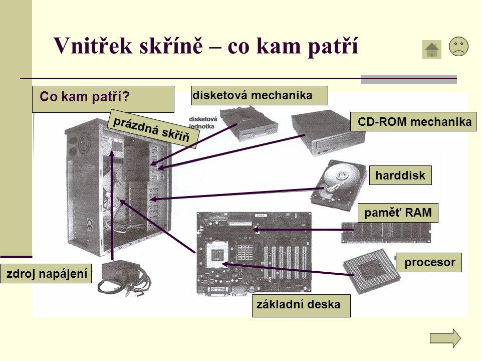 Vnitřek skříně – co kam patří Co kam patří? základní deska harddisk CD-ROM mechanika disketová mechanika procesor zdroj napájení paměť RAM prázdná skř
