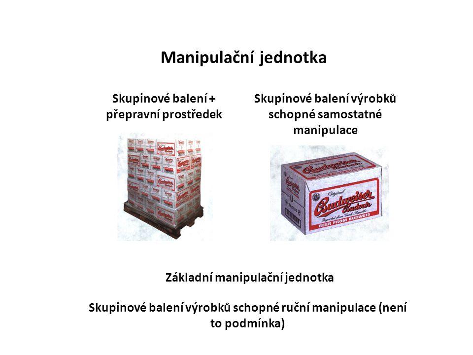 Manipulační jednotka Skupinové balení výrobků schopné samostatné manipulace Skupinové balení + přepravní prostředek Základní manipulační jednotka Skup