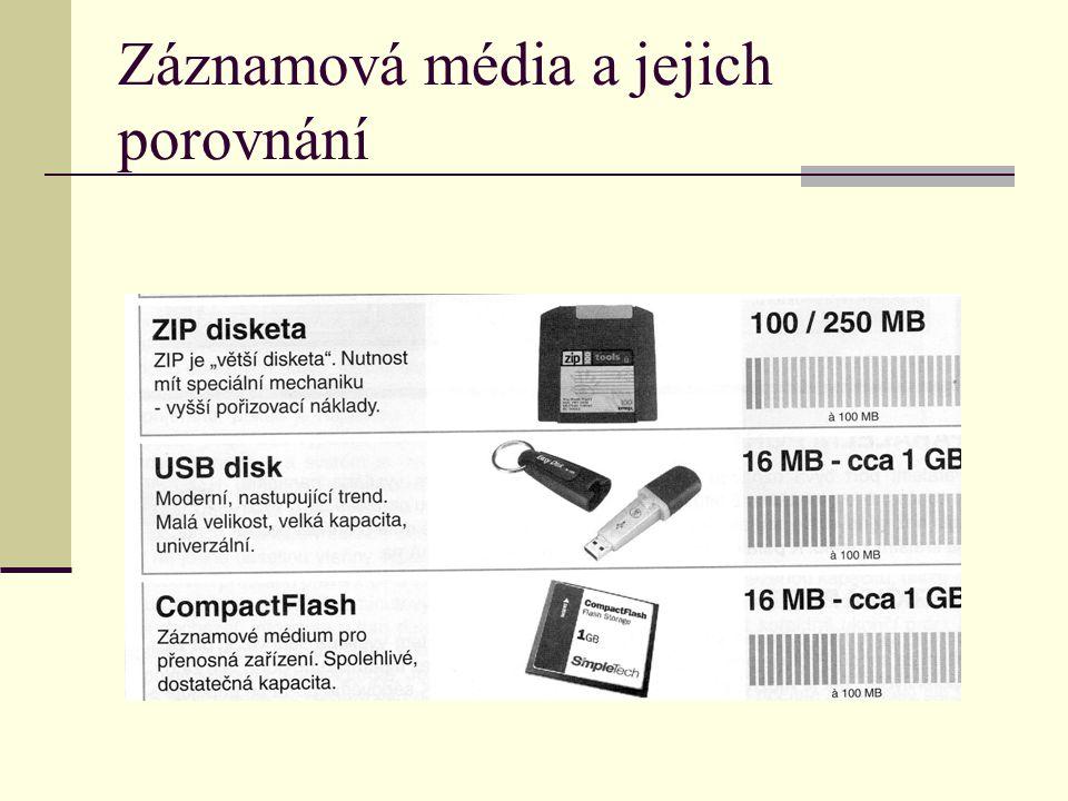 Záznamová média a jejich porovnání