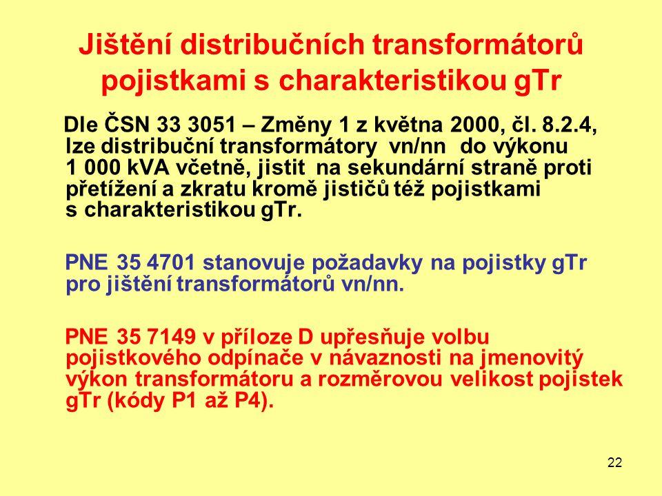 22 Jištění distribučních transformátorů pojistkami s charakteristikou gTr Dle ČSN 33 3051 – Změny 1 z května 2000, čl.
