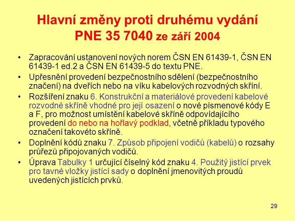 29 Hlavní změny proti druhému vydání PNE 35 7040 ze září 2004 Zapracování ustanovení nových norem ČSN EN 61439-1, ČSN EN 61439-1 ed.2 a ČSN EN 61439-5 do textu PNE.