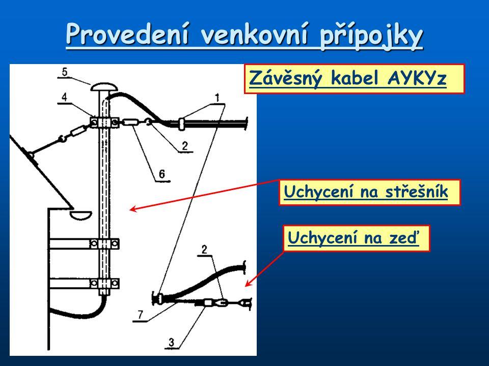 Provedení venkovní přípojky Uchycení na střešník Uchycení na zeď Závěsný kabel AYKYz