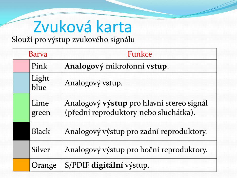 Slouží pro výstup zvukového signálu BarvaFunkce PinkAnalogový mikrofonní vstup. Light blue Analogový vstup. Lime green Analogový výstup pro hlavní ste