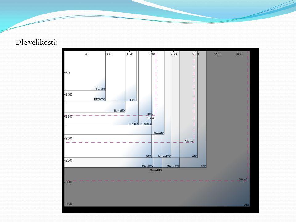 Mohou zde být integrované další součástky (grafická karta, zvuková karta atd. …)
