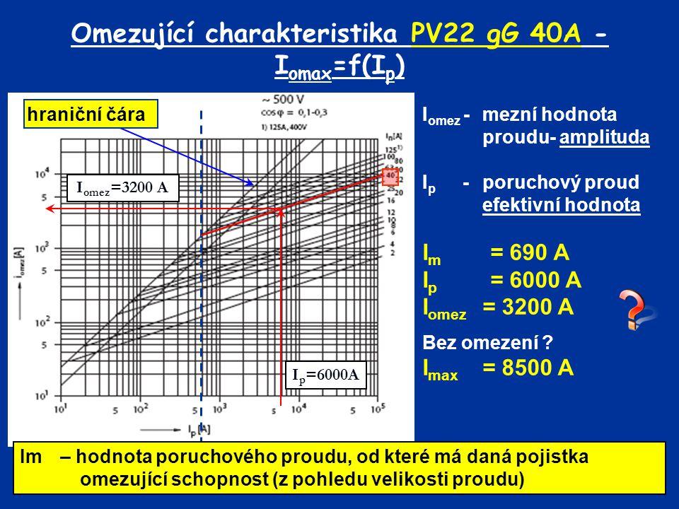 Omezující charakteristika PV22 gG 40A - I omax =f(I p ) I omez -mezní hodnota proudu- amplituda I p -poruchový proud efektivní hodnota I m = 690 A I p