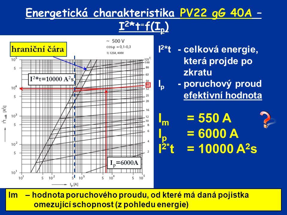 Im – hodnota poruchového proudu, od které má daná pojistka omezující schopnost (z pohledu energie) Energetická charakteristika PV22 gG 40A – I 2 *t =