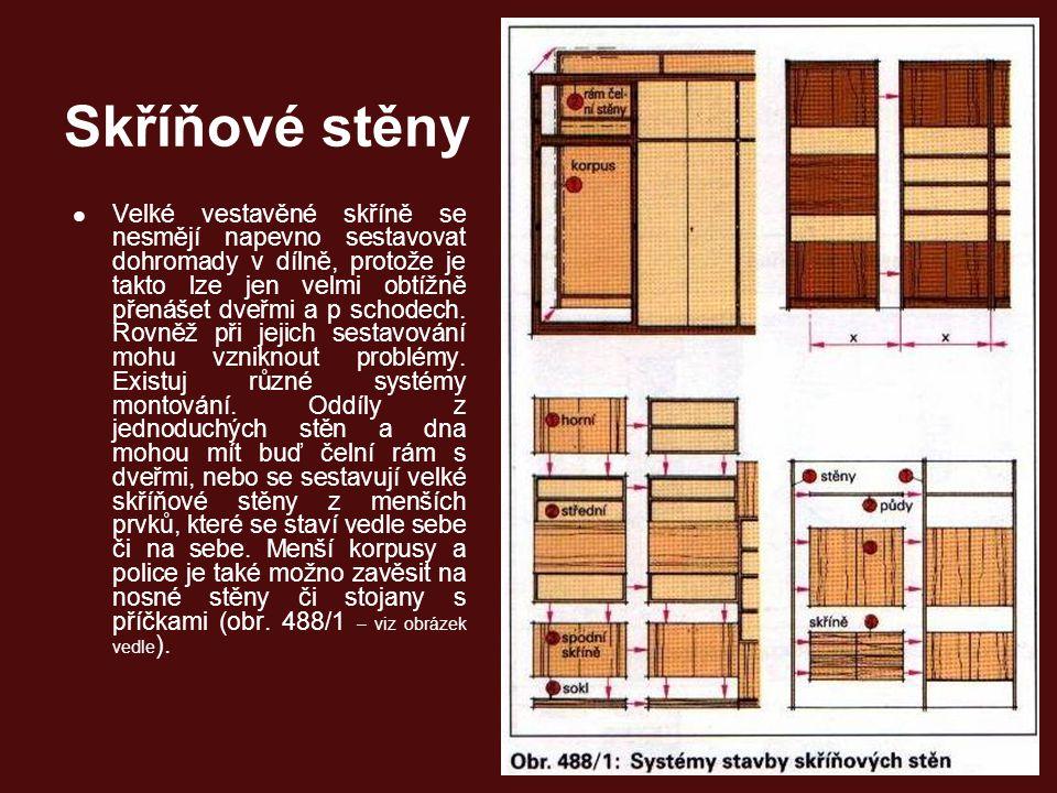 12.8.2Skříňové stěny Skříňové stěny sahají od podlahy až ke stropu, po stranách jsou vymezeny stěnami místnosti.