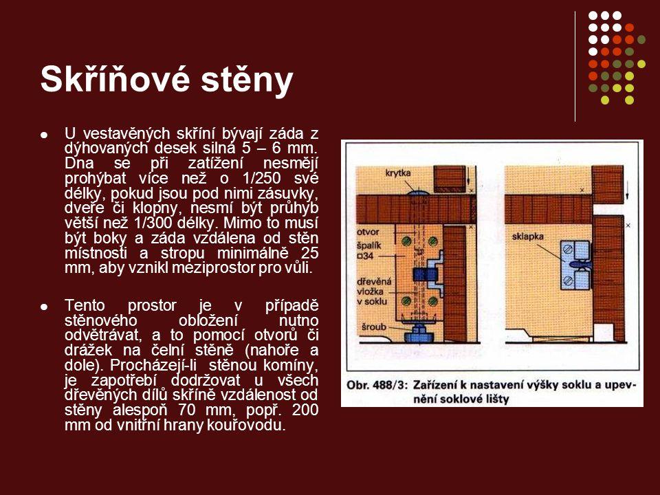 Skříňové stěny Protože stěny místnosti, podlaha i strop bývají často nerovné a stěny nejsou vždy svislé, musí mít skříňové stěny po stranách a u stropu dostatečnou mezeru.