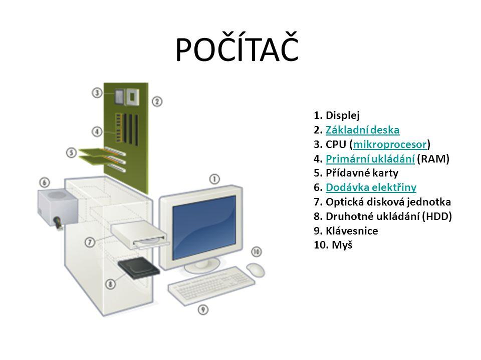 POČÍTAČ 1. Displej 2. Základní deskaZákladní deska 3. CPU (mikroprocesor)mikroprocesor 4. Primární ukládání (RAM)Primární ukládání 5. Přídavné karty 6