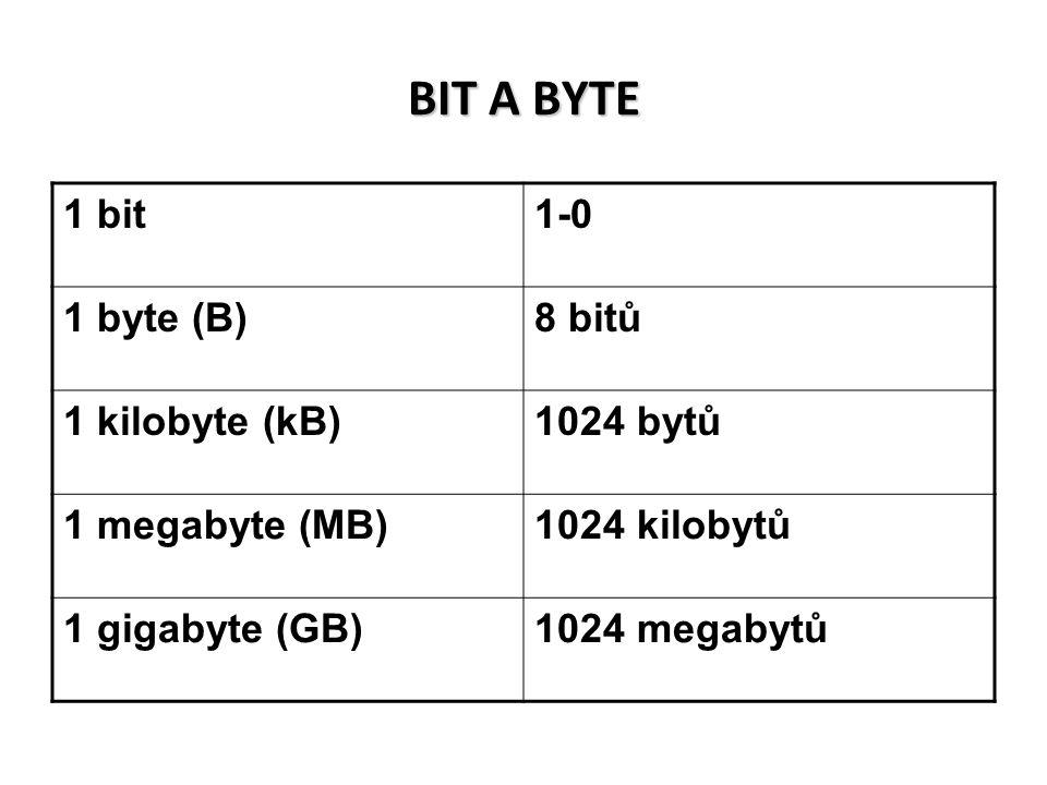 BIT A BYTE 1 bit1-0 1 byte (B)8 bitů 1 kilobyte (kB)1024 bytů 1 megabyte (MB)1024 kilobytů 1 gigabyte (GB)1024 megabytů