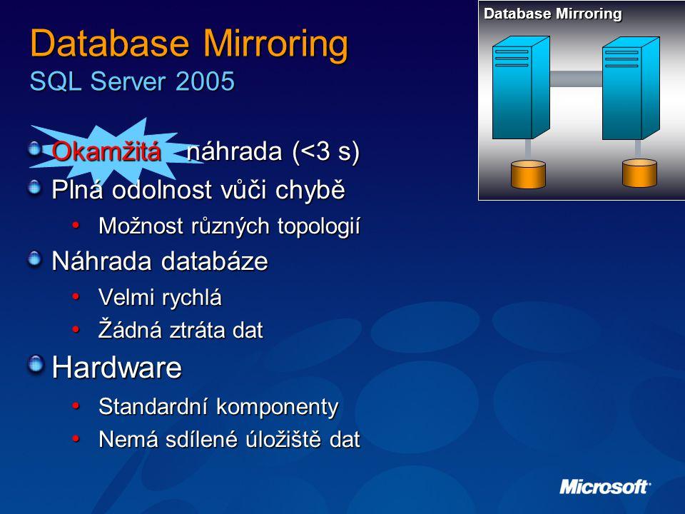 Database Mirroring SQL Server 2005 Okamžitá náhrada (<3 s) Plná odolnost vůči chybě Možnost různých topologií Možnost různých topologií Náhrada databáze Velmi rychlá Velmi rychlá Žádná ztráta dat Žádná ztráta datHardware Standardní komponenty Standardní komponenty Nemá sdílené úložiště dat Nemá sdílené úložiště dat Database Mirroring