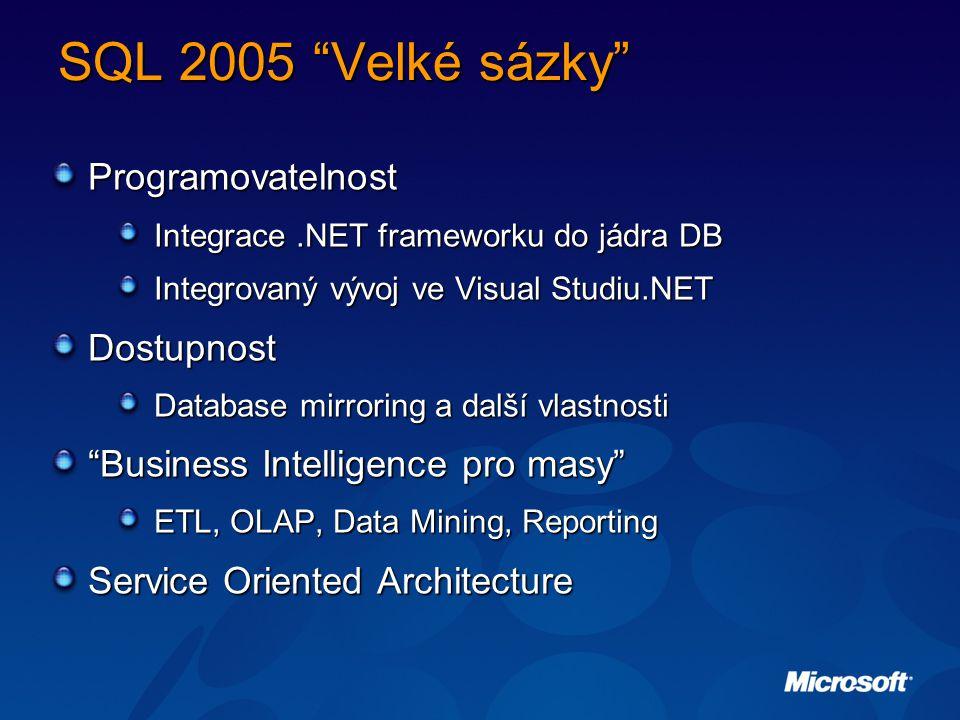 SQL 2005 Velké sázky Programovatelnost Integrace.NET frameworku do jádra DB Integrovaný vývoj ve Visual Studiu.NET Dostupnost Database mirroring a další vlastnosti Business Intelligence pro masy ETL, OLAP, Data Mining, Reporting Service Oriented Architecture