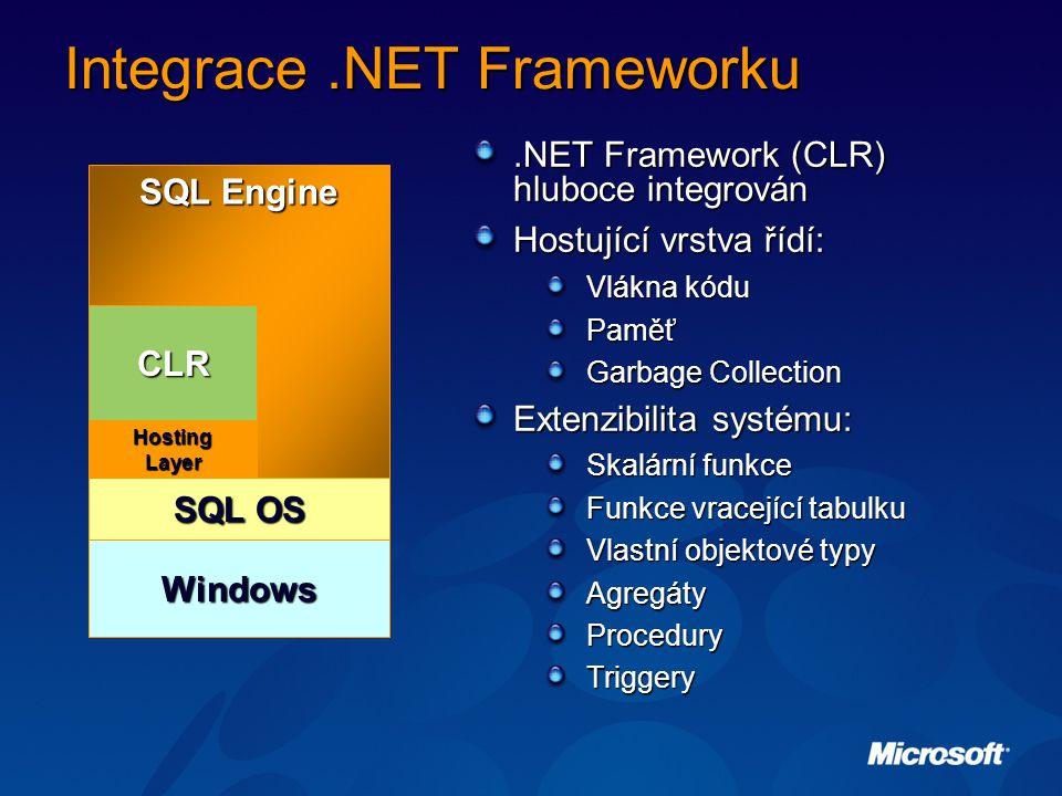Integrace.NET Frameworku.NET Framework (CLR) hluboce integrován Hostující vrstva řídí: Vlákna kódu Paměť Garbage Collection Extenzibilita systému: Skalární funkce Funkce vracející tabulku Vlastní objektové typy AgregátyProceduryTriggery SQL Engine Windows SQL OS CLR HostingLayer
