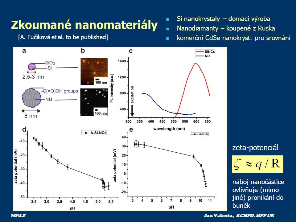 MFiLF Jan Valenta, KCHFO, MFF UK Zkoumané nanomateriály Si nanokrystaly – domácí výroba Nanodiamanty – koupené z Ruska komerční CdSe nanokryst. pro sr