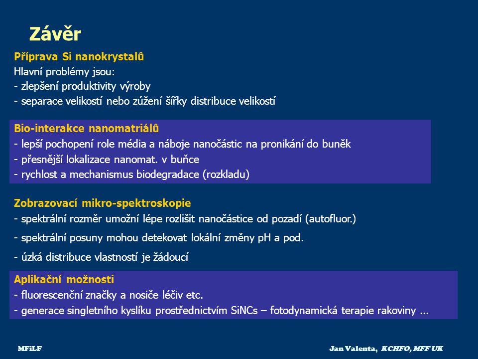 MFiLF Jan Valenta, KCHFO, MFF UK Závěr Příprava Si nanokrystalů Hlavní problémy jsou: - zlepšení produktivity výroby - separace velikostí nebo zúžení