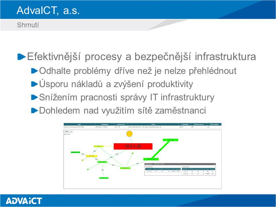 AdvaICT, a.s. Efektivnější procesy a bezpečnější infrastruktura Odhalte problémy dříve než je nelze přehlédnout Úsporu nákladů a zvýšení produktivity