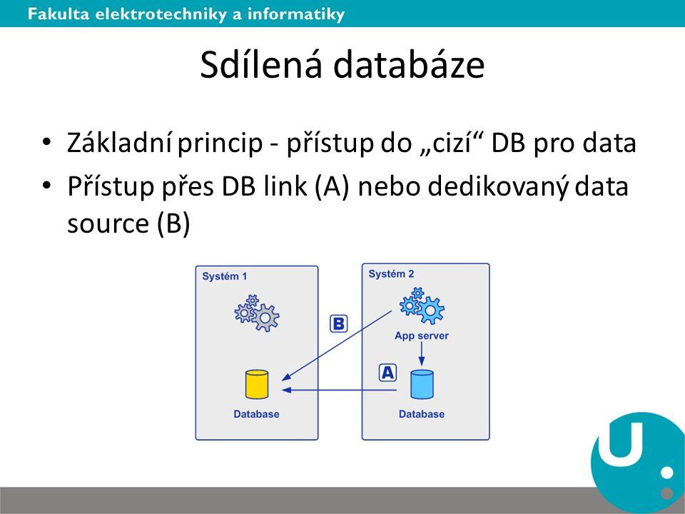 """Sdílená databáze Základní princip - přístup do """"cizí DB pro data Přístup přes DB link (A) nebo dedikovaný data source (B) Dávková i online integrace Synchronní i asynchronní"""