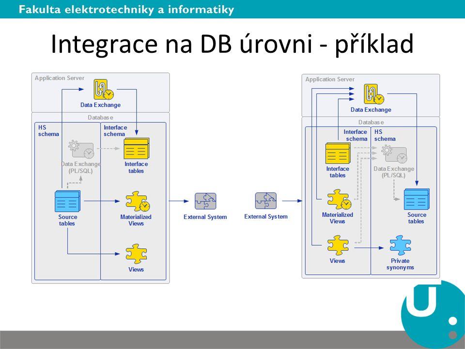 Integrace na DB úrovni - příklad