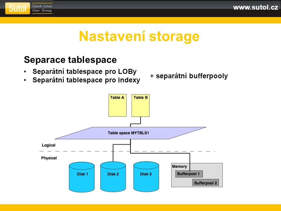 www.sutol.cz Nastavení storage Separace tablespace Separátní tablespace pro LOBy Separátní tablespace pro indexy + separátní bufferpooly