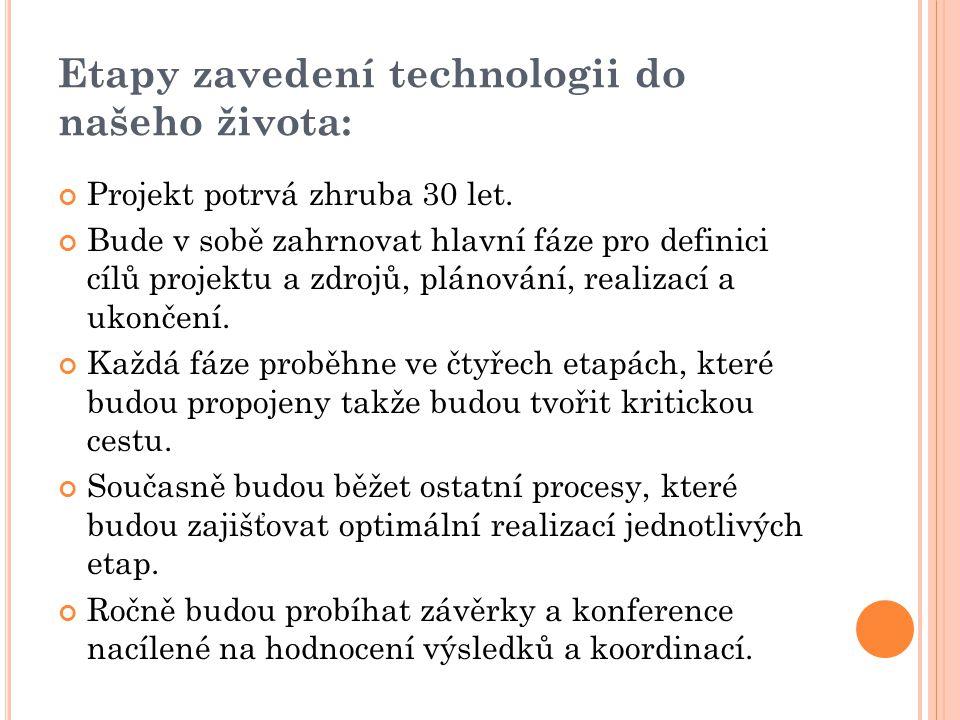 Etapy zavedení technologii do našeho života: Projekt potrvá zhruba 30 let. Bude v sobě zahrnovat hlavní fáze pro definici cílů projektu a zdrojů, plán