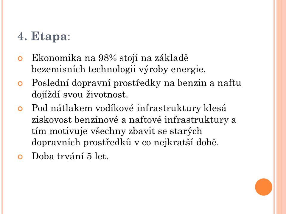 4. Etapa : Ekonomika na 98% stojí na základě bezemisních technologii výroby energie. Poslední dopravní prostředky na benzin a naftu dojíždí svou život