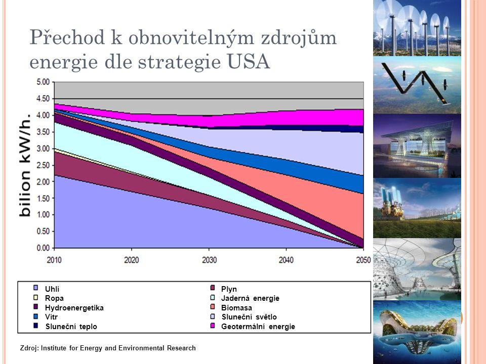 Přechod k obnovitelným zdrojům energie dle strategie USA Uhlí Ropa Hydroenergetika Vítr Sluneční teplo Plyn Jaderná energie Biomasa Sluneční světlo Geotermální energie Zdroj: Institute for Energy and Environmental Research